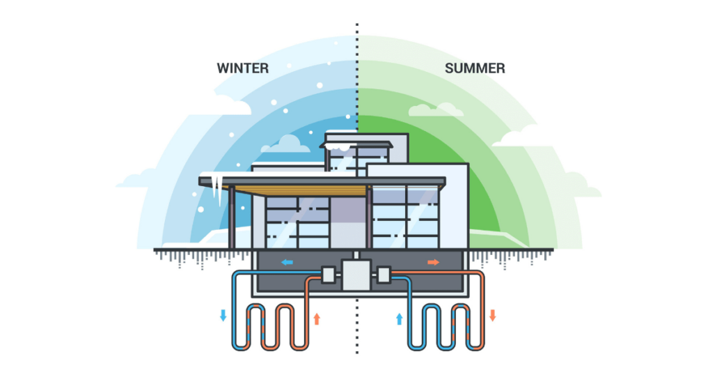 Infographic illustrating how geothermal systems work